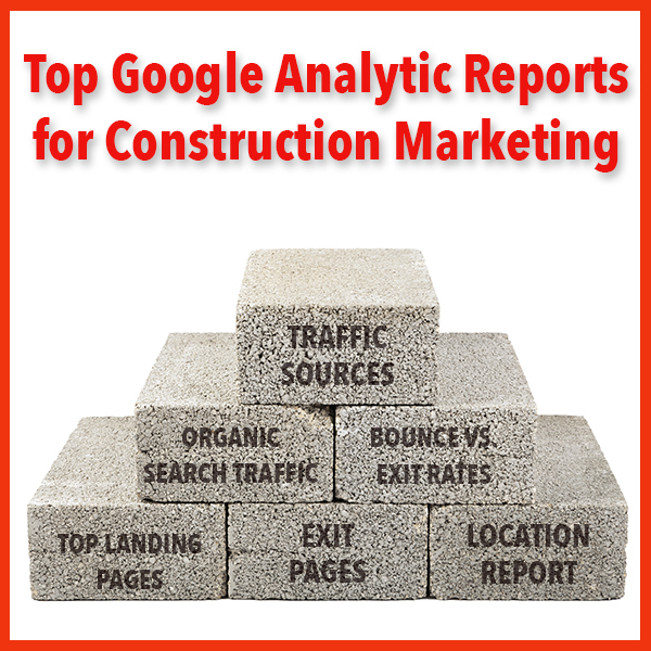 construction marketing Google Analytics