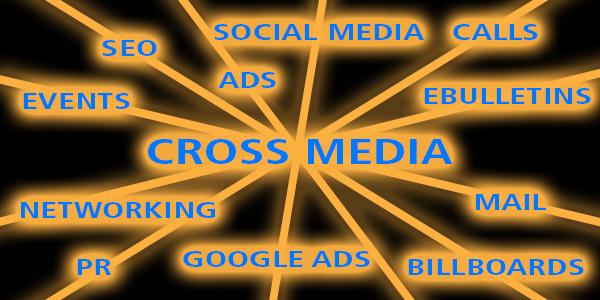cross media in financial marketing